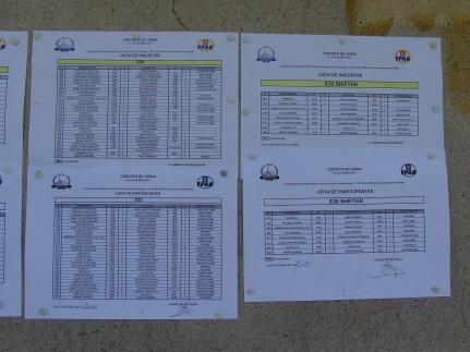 CP karting 2011 (14)