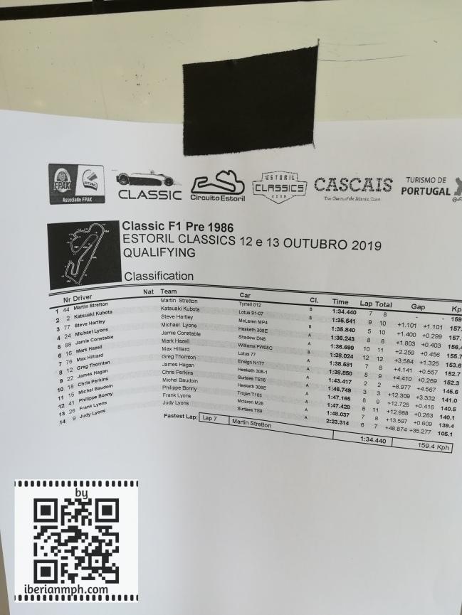 Estoril Classics 2019