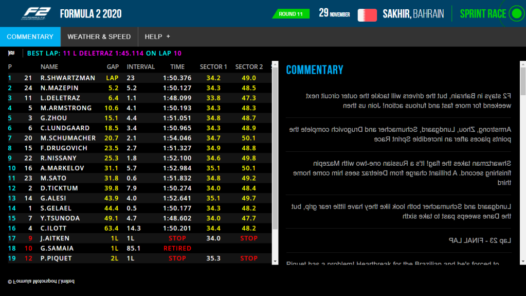 Screen grab: https://www.fiaformula2.com/livetiming/index.html